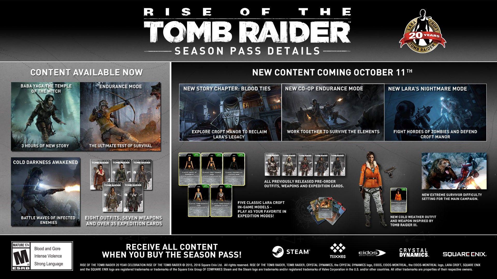 Rise Of The Tomb Raider ключ