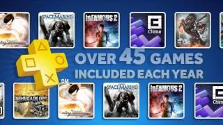Купить PlayStation Plus 12-месячная подписка: Карта оплаты